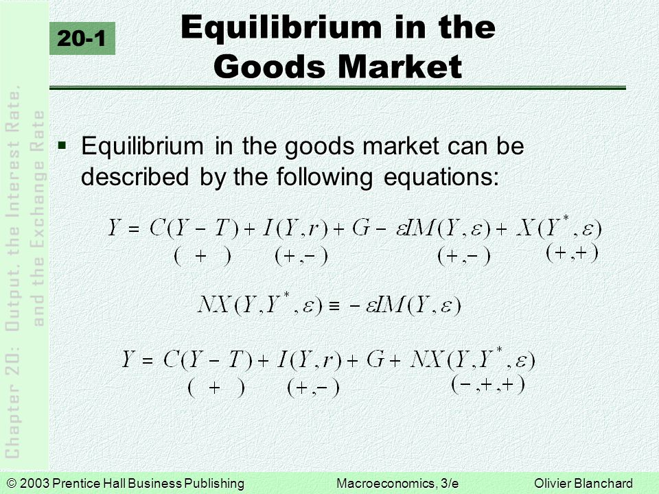 © 2003 Prentice Hall Business PublishingMacroeconomics, 3/e Olivier Blanchard Equilibrium in the Goods Market  Equilibrium in the goods market can be described by the following equations: 20-1