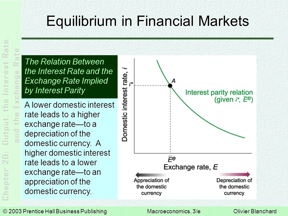 © 2003 Prentice Hall Business PublishingMacroeconomics, 3/e Olivier Blanchard Putting Goods and Financial Markets Together  Goods-market equilibrium implies that output depends, among other factors, on the interest rate and the exchange rate.