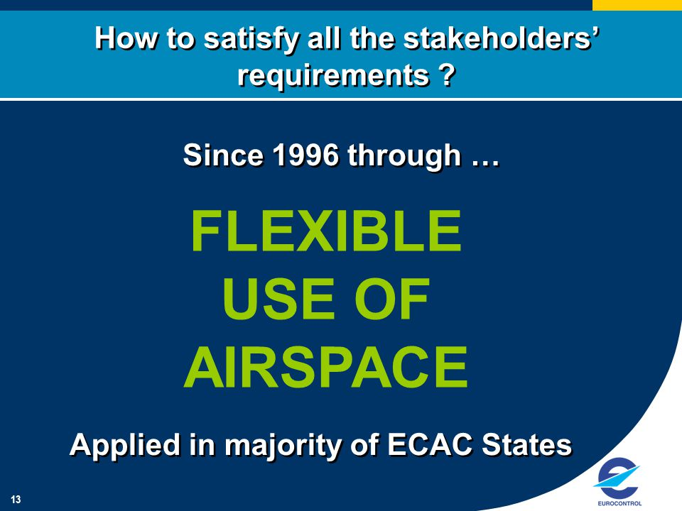 13 Since 1996 through … FLEXIBLE USE OF AIRSPACE How to satisfy all the stakeholders' requirements ? Applied in majority of ECAC States