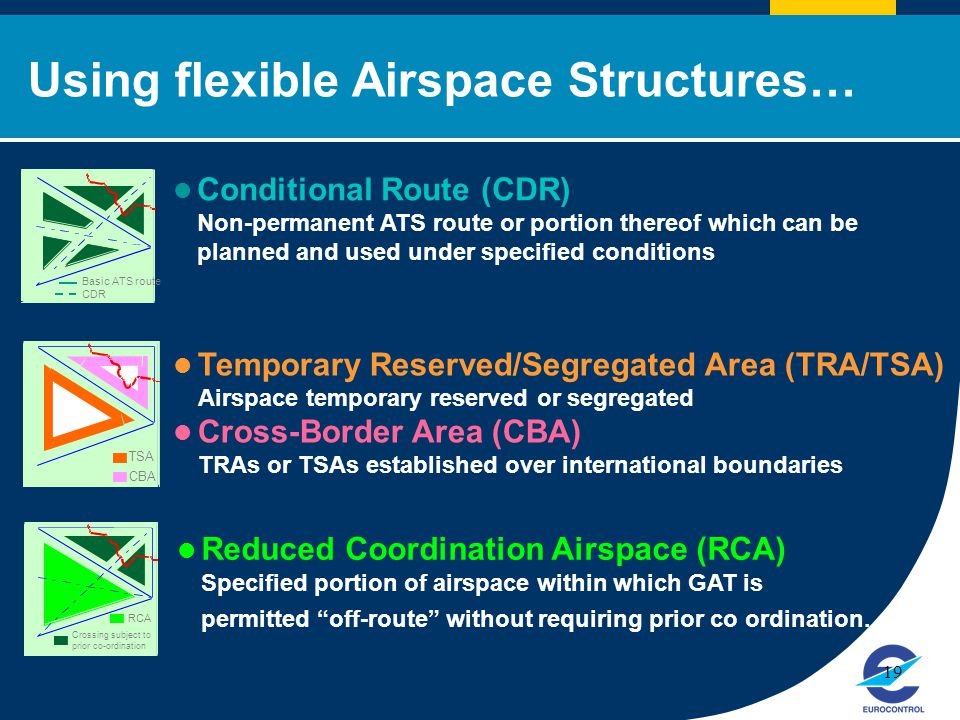 "Click to edit Master title style 19 Reduced Coordination Airspace (RCA) Specified portion of airspace within which GAT is permitted ""off-route"" withou"