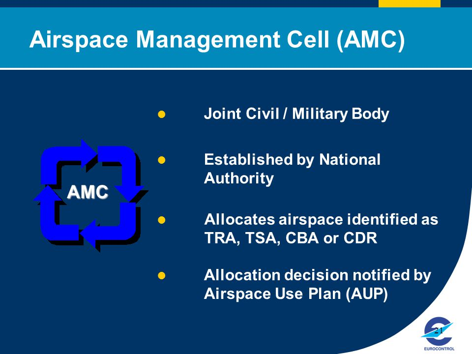 Click to edit Master title style 21 Joint Civil / Military Body AMC Airspace Management Cell (AMC) Established by National Authority Allocates airspace identified as TRA, TSA, CBA or CDR Allocation decision notified by Airspace Use Plan (AUP)