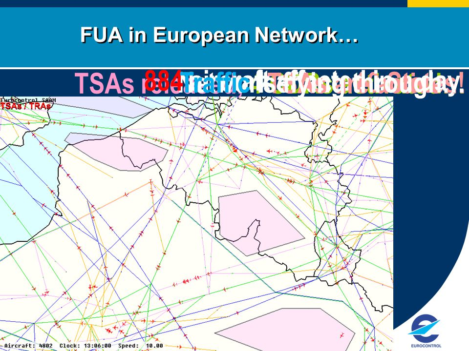 27 TSAs released, 4 CDRs activated… Network effect: 10 States! 884 aircraft affected in a day FUA in European Network… TSAs are active… Traffic is fly