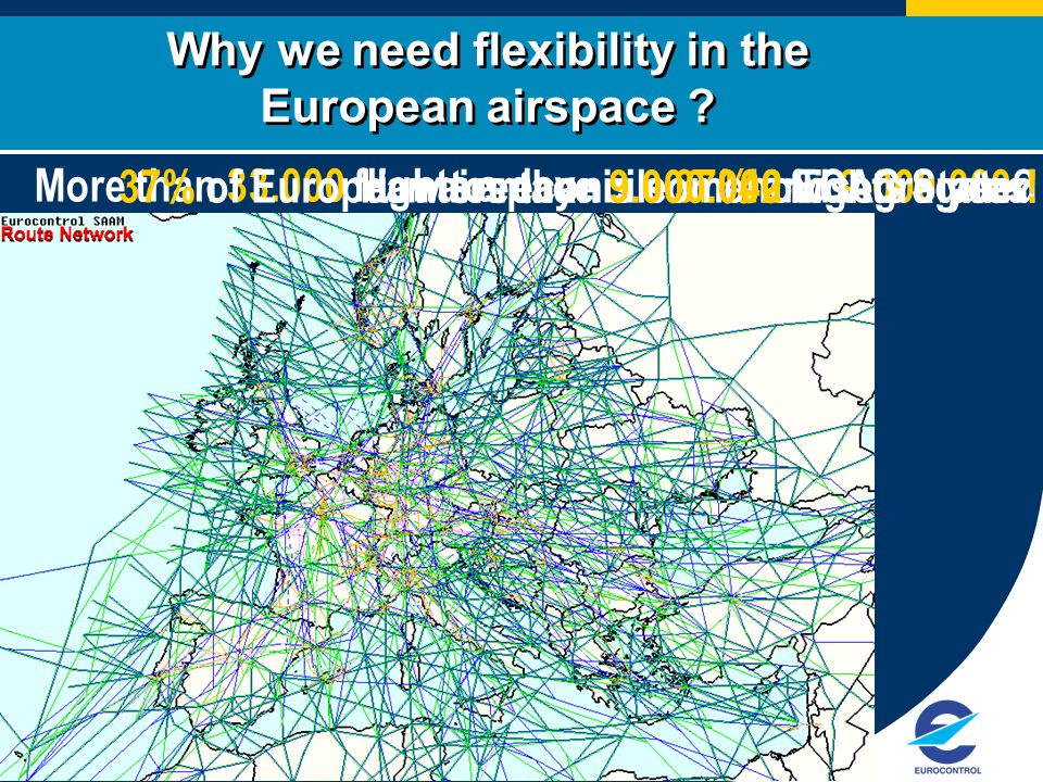 9 Why we need a flexible and more dynamic approach to airspace use in Europe .