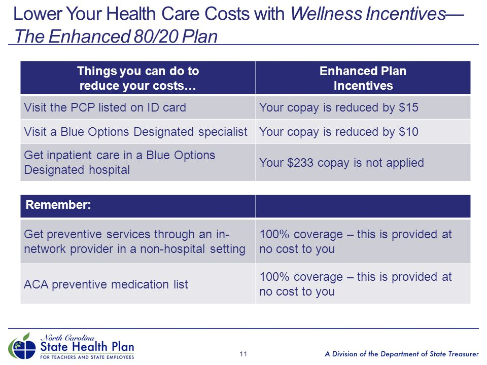 Lower Your Health Care Costs with Wellness Incentives— The Enhanced 80/20 Plan 11 Things you can do to reduce your costs… Enhanced Plan Incentives Vis