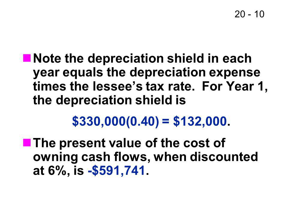 20 - 10 Note the depreciation shield in each year equals the depreciation expense times the lessee's tax rate. For Year 1, the depreciation shield is