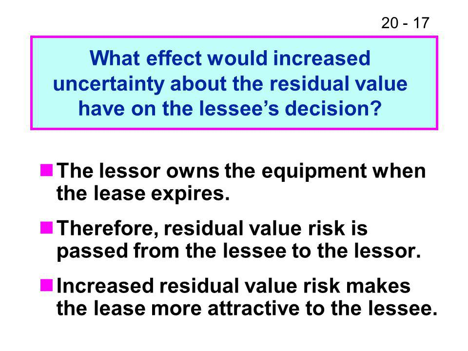 20 - 17 What effect would increased uncertainty about the residual value have on the lessee's decision.