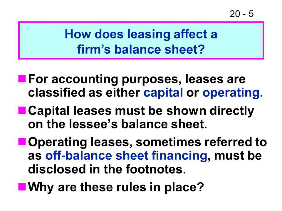 20 - 5 For accounting purposes, leases are classified as either capital or operating. Capital leases must be shown directly on the lessee's balance sh