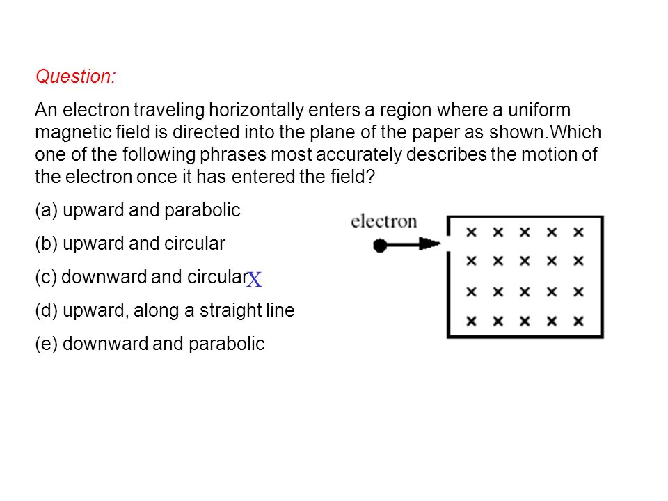 Question: An electron traveling horizontally enters a region where a uniform magnetic field is directed into the plane of the paper as shown.Which one
