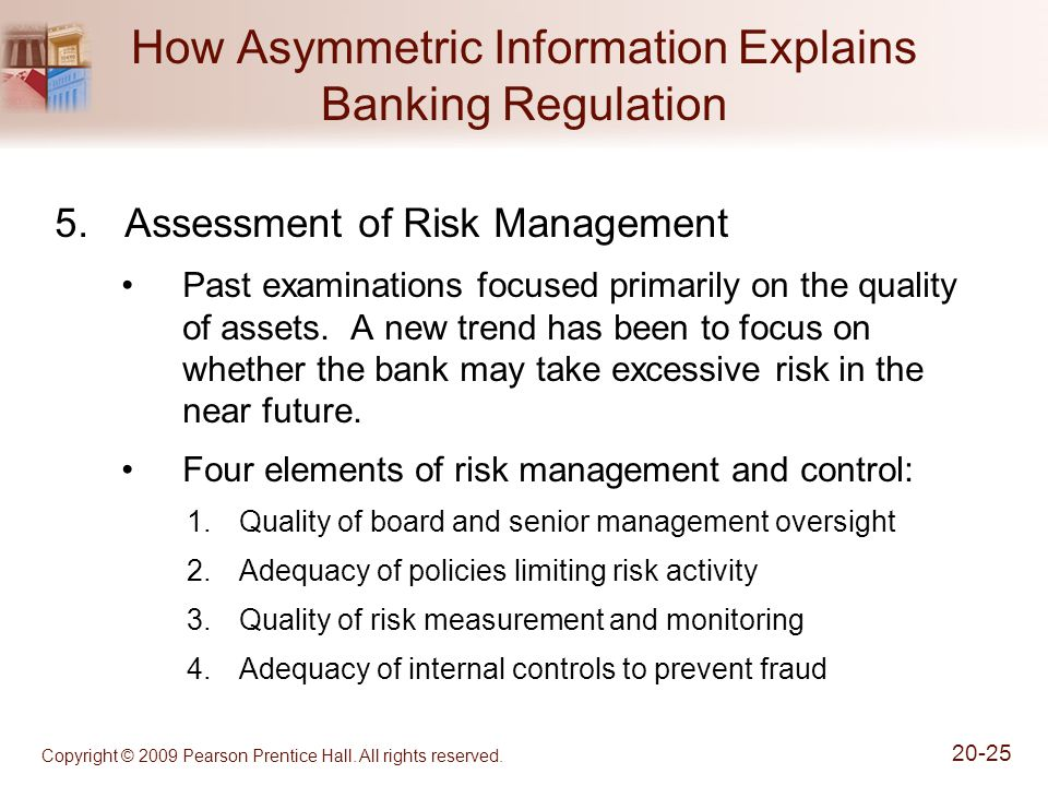 Copyright © 2009 Pearson Prentice Hall. All rights reserved. 20-25 How Asymmetric Information Explains Banking Regulation 5.Assessment of Risk Managem