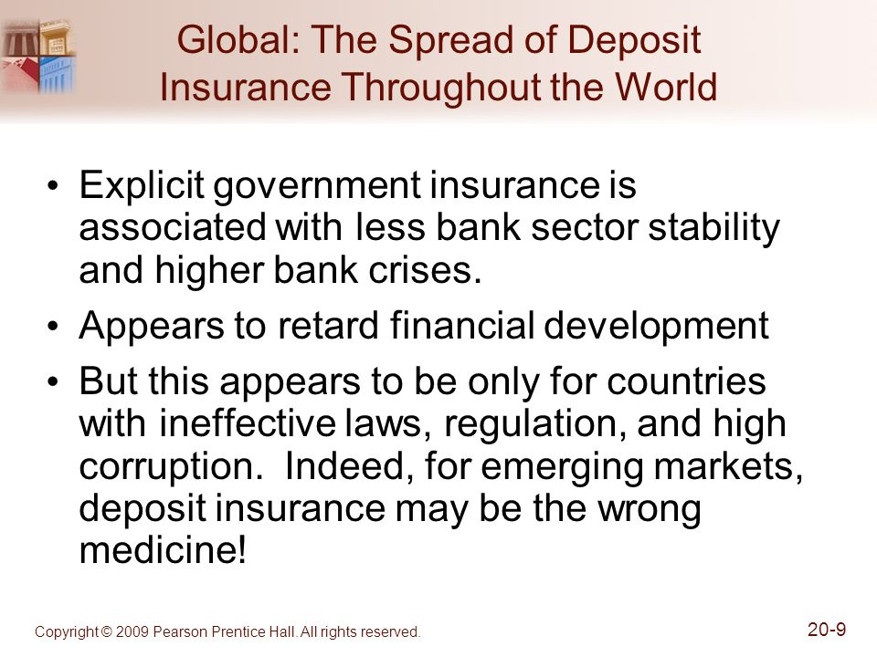 Copyright © 2009 Pearson Prentice Hall. All rights reserved. 20-9 Global: The Spread of Deposit Insurance Throughout the World Explicit government ins