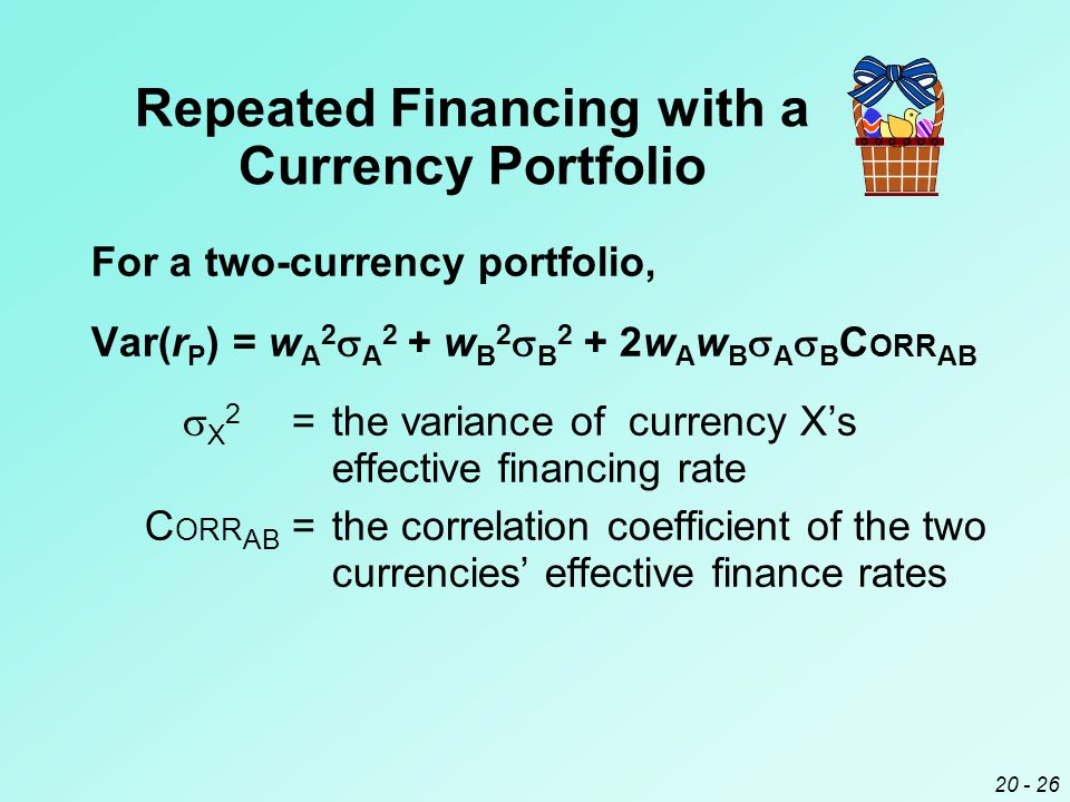 20 - 26 Var(r P ) = w A 2  A 2 + w B 2  B 2 + 2w A w B  A  B C ORR AB  X 2 =the variance of currency X's effective financing rate C ORR AB =the correlation coefficient of the two currencies' effective finance rates For a two-currency portfolio, Repeated Financing with a Currency Portfolio