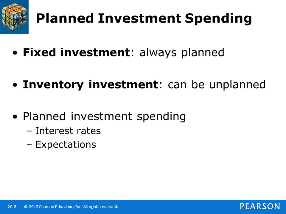 © 2013 Pearson Education, Inc. All rights reserved.20-5 Planned Investment Spending Fixed investment: always planned Inventory investment: can be unpl