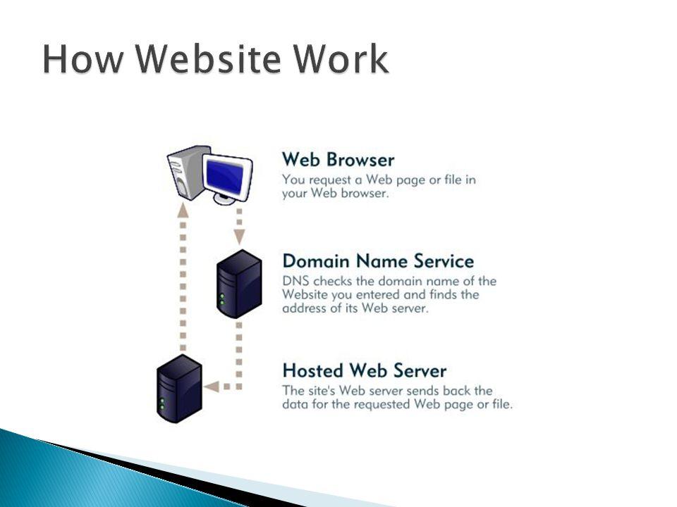  Web Server Digunakan untuk menyimpan file penyusun website  Database Server Digunakan untuk menyimpan file data yang ditampilkan di website