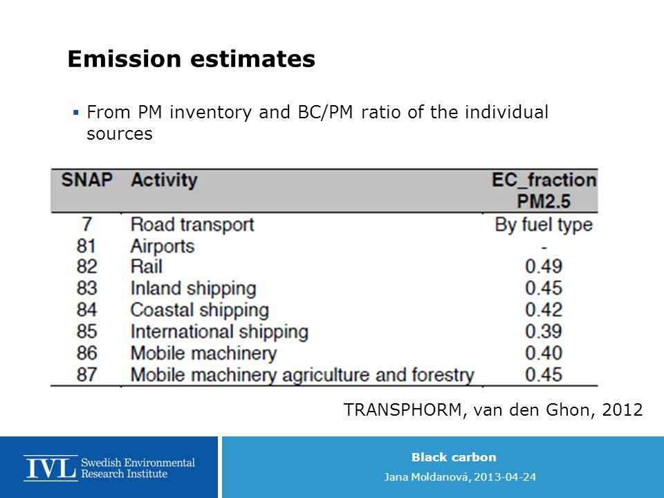 Black carbon Jana Moldanová, 2013-04-24 Emission estimates  From PM inventory and BC/PM ratio of the individual sources TRANSPHORM, van den Ghon, 2012