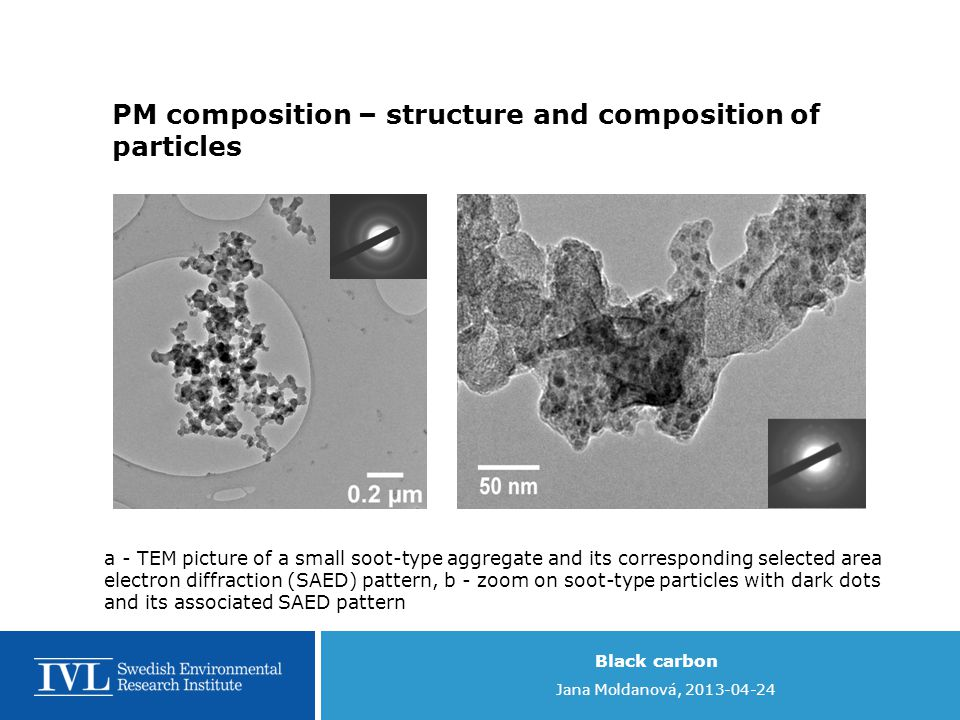 Black carbon Jana Moldanová, 2013-04-24 a - TEM picture of a small soot-type aggregate and its corresponding selected area electron diffraction (SAED) pattern, b - zoom on soot-type particles with dark dots and its associated SAED pattern PM composition – structure and composition of particles