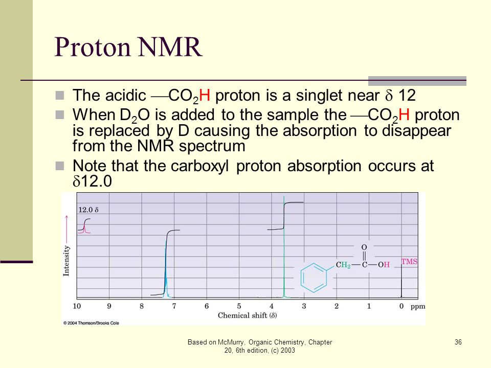 Based on McMurry, Organic Chemistry, Chapter 20, 6th edition, (c) 2003 36 Proton NMR The acidic  CO 2 H proton is a singlet near  12 When D 2 O is added to the sample the  CO 2 H proton is replaced by D causing the absorption to disappear from the NMR spectrum Note that the carboxyl proton absorption occurs at  12.0
