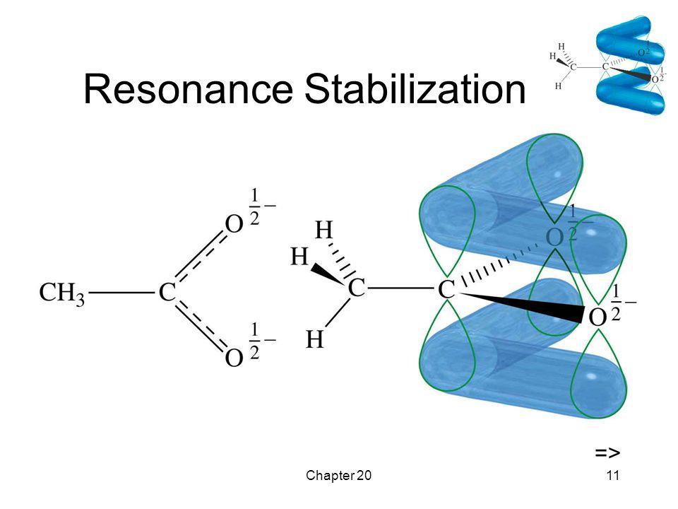 Chapter 2011 Resonance Stabilization =>