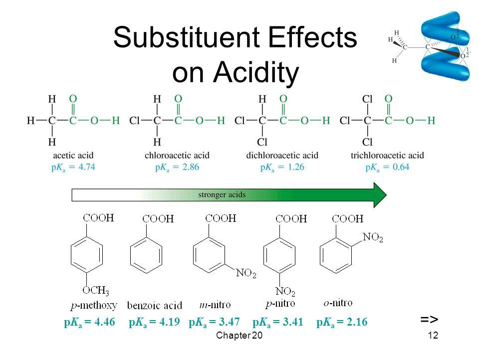 Chapter 2012 Substituent Effects on Acidity pK a = 4.46pK a = 4.19pK a = 3.47pK a = 3.41pK a = 2.16 =>
