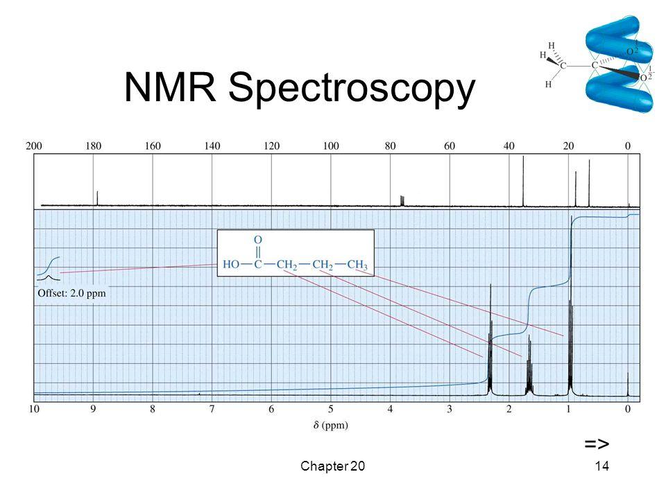 Chapter 2014 NMR Spectroscopy =>