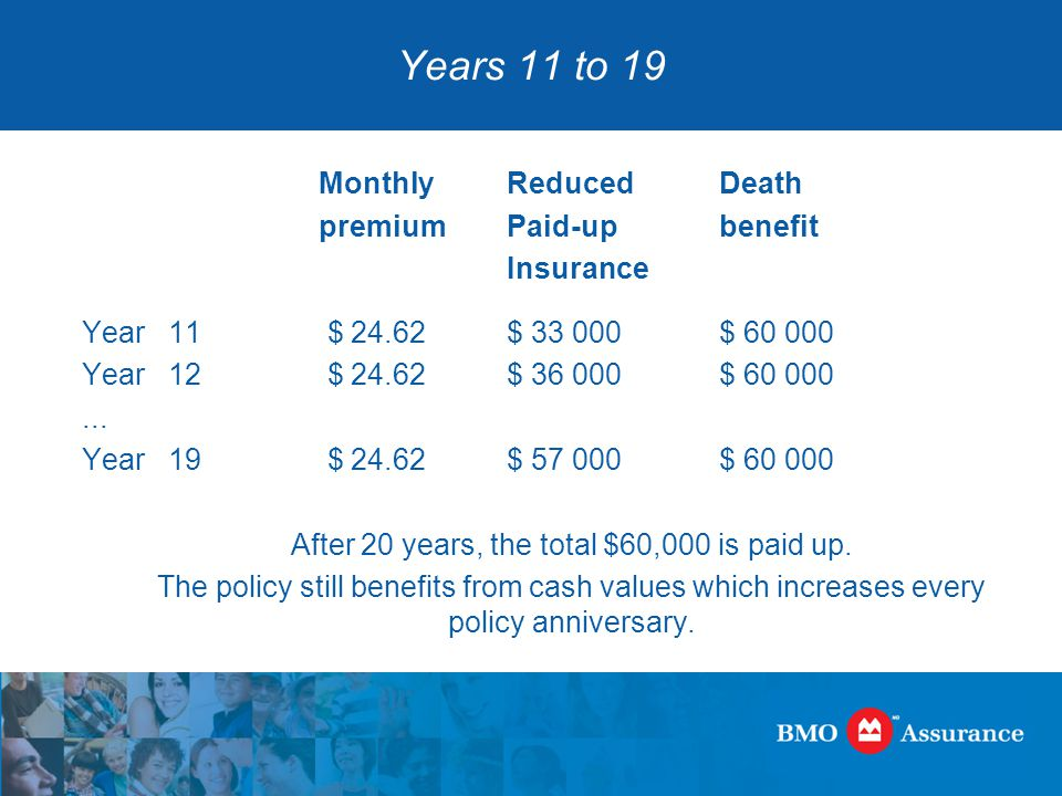 Years 11 to 19 Monthly ReducedDeath premium Paid-upbenefit Insurance Year 11 $ 24.62$ 33 000 $ 60 000 Year 12 $ 24.62$ 36 000 $ 60 000...