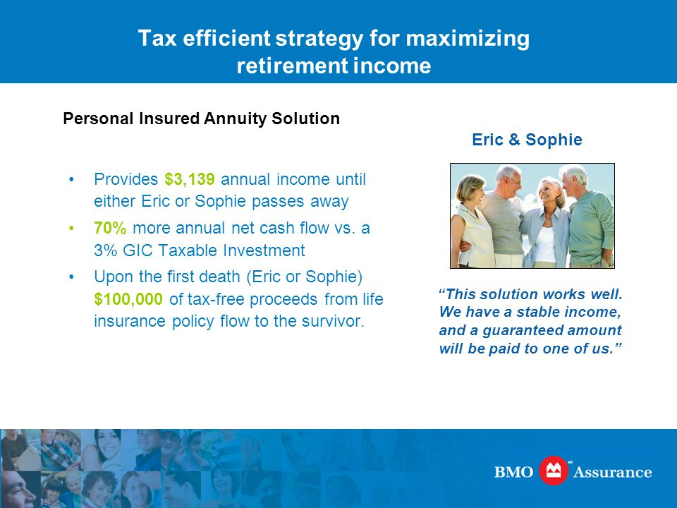 Tax efficient strategy for maximizing retirement income Provides $3,139 annual income until either Eric or Sophie passes away 70% more annual net cash flow vs.
