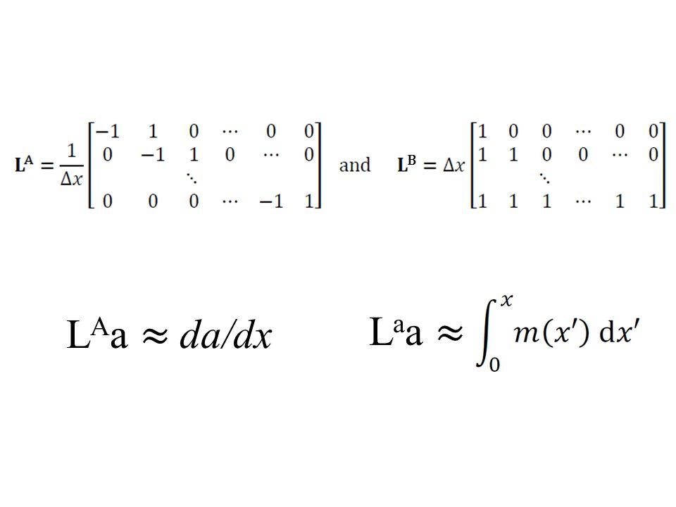 L A a ≈ da/dx L a a ≈ B