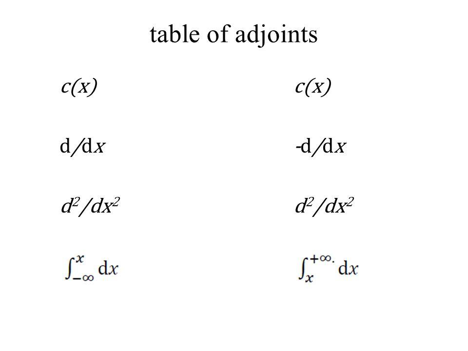 table of adjoints c(x) -d/dx d 2 /dx 2 c(x) d/dx d 2 /dx 2