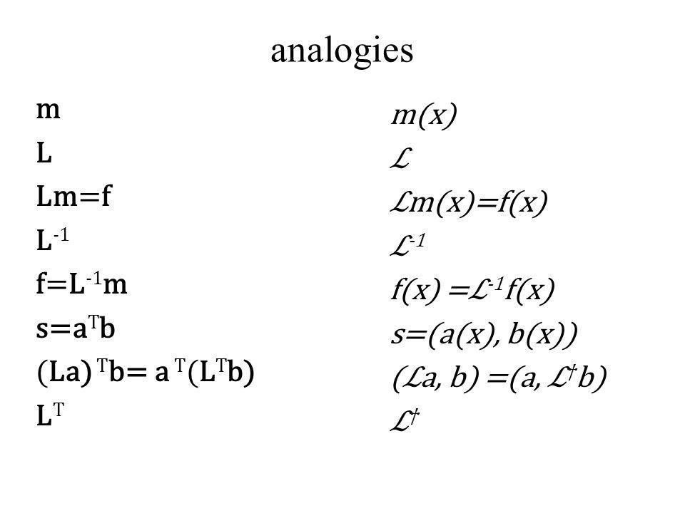 analogies m L Lm=f L -1 f=L -1 m s=a T b (La) T b= a T (L T b) L T m(x) ℒ ℒm(x)=f(x) ℒ -1 f(x) =ℒ -1 f(x) s=(a(x), b(x)) (ℒa, b) =(a, ℒ † b) ℒ †