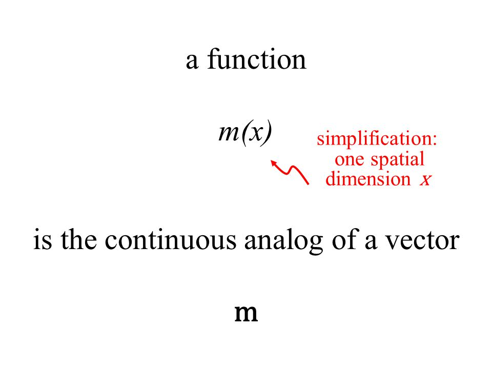 simplification: one spatial dimension x
