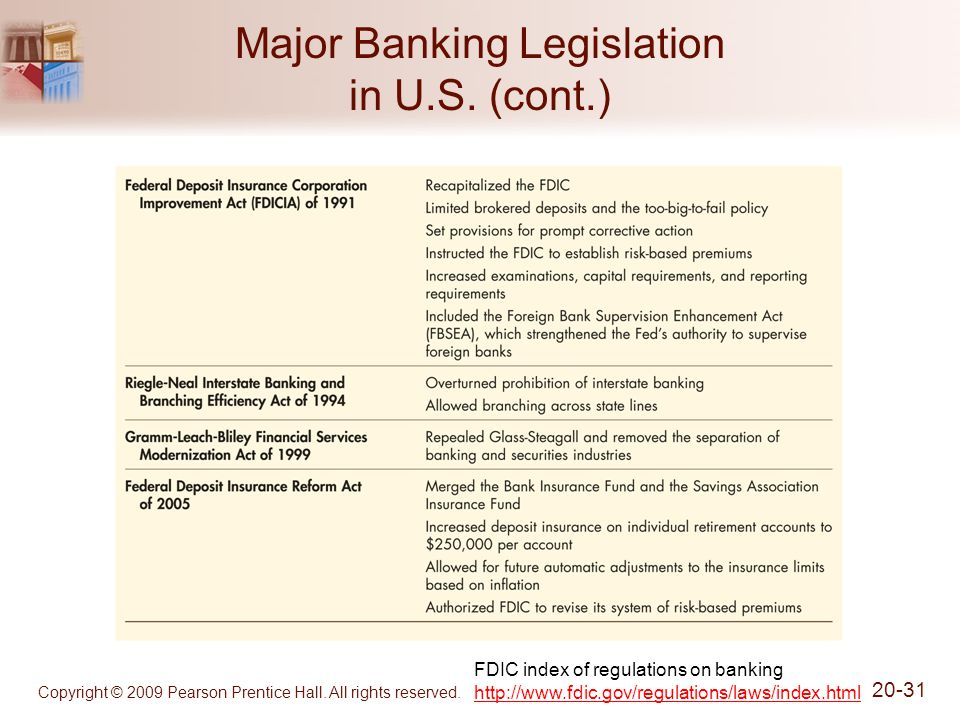 Copyright © 2009 Pearson Prentice Hall. All rights reserved. 20-31 FDIC index of regulations on banking http://www.fdic.gov/regulations/laws/index.htm