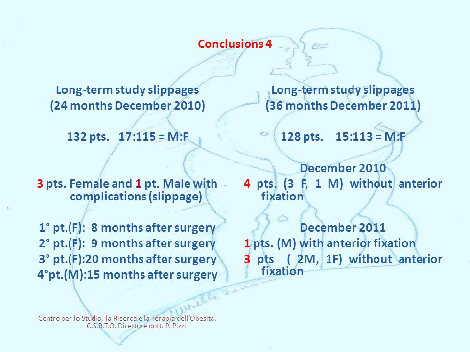 Conclusions 4 Long-term study slippages (24 months December 2010) 132 pts.