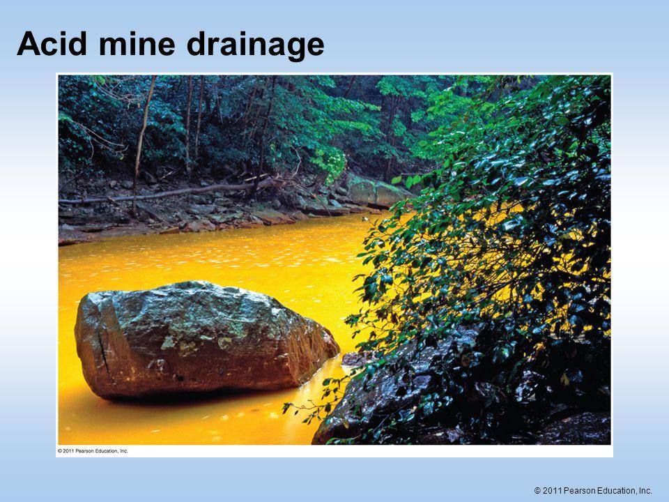 © 2011 Pearson Education, Inc. Acid mine drainage
