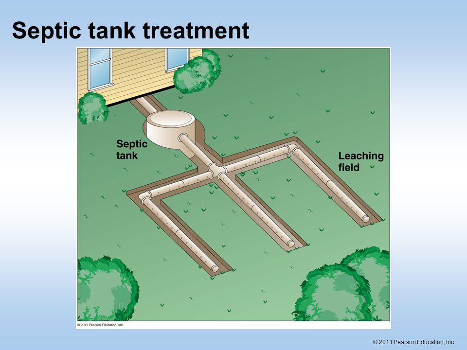 © 2011 Pearson Education, Inc. Septic tank treatment