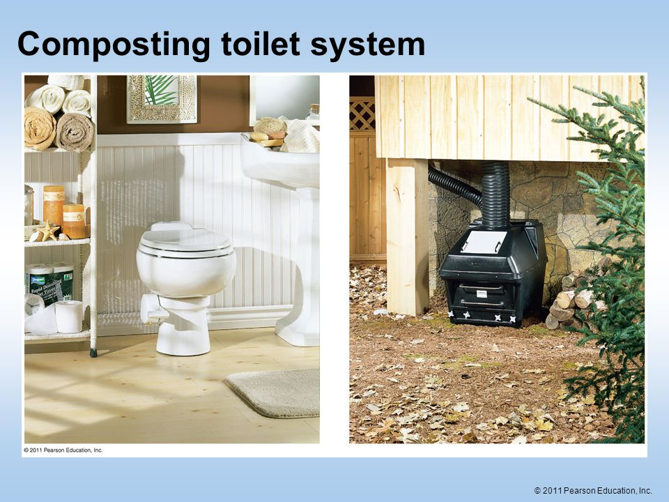 © 2011 Pearson Education, Inc. Composting toilet system