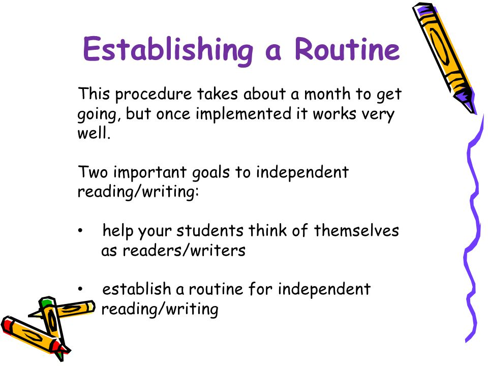 Essentials of Reading & Writing Workshop Reading Workshop Teacher Model Shared Reading Minilessons (researched based reading strategies) Guided Reading and Literature Circles Time to read independently and time to share Choice Reflection and Evaluation Environment and materials Writing Workshop Teacher Model Shared Writing Minilessons Teacher and peer conferences Time to write independently and share Literature based Choice Records and self assessment Environment and materials