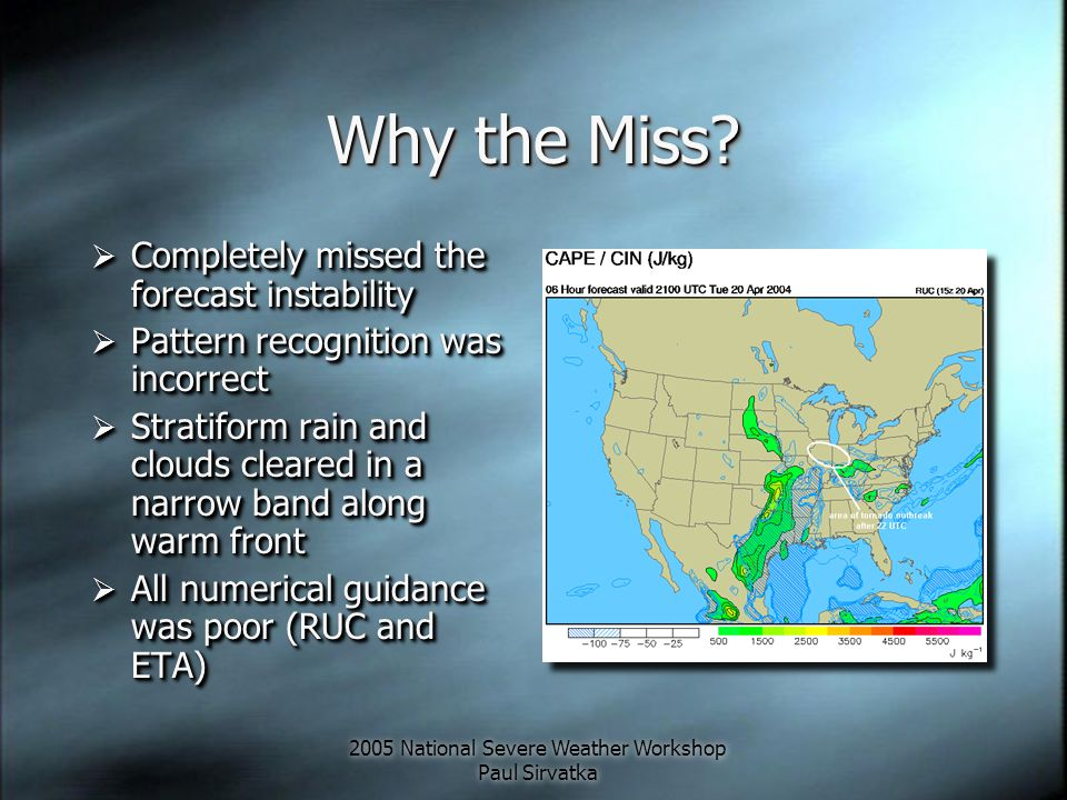 2005 National Severe Weather Workshop Paul Sirvatka Why the Miss.