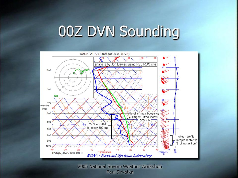 2005 National Severe Weather Workshop Paul Sirvatka 00Z DVN Sounding