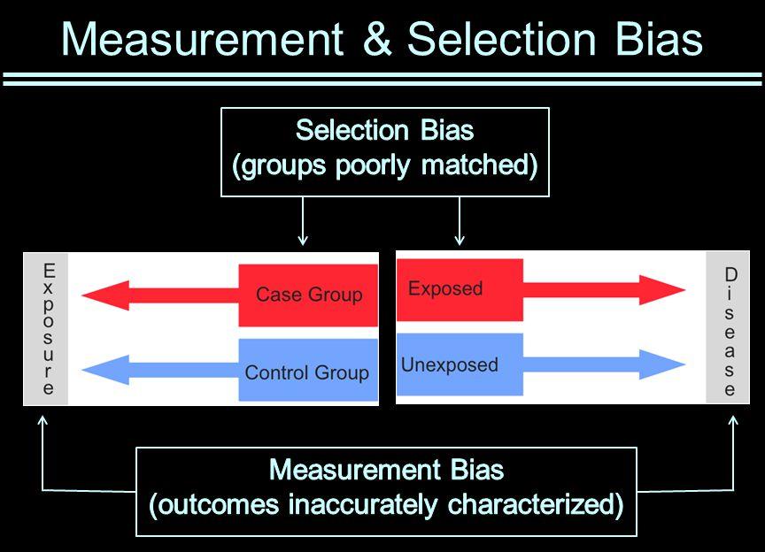 Measurement & Selection Bias