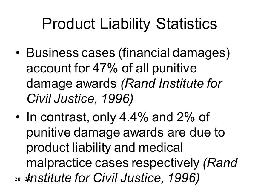 Product Liability Statistics Business cases (financial damages) account for 47% of all punitive damage awards (Rand Institute for Civil Justice, 1996)