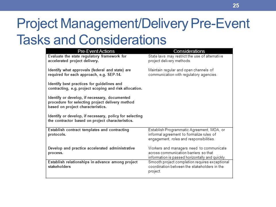 Project Management/Delivery Pre-Event Tasks and Considerations Pre-Event ActionsConsiderations Evaluate the state regulatory framework for accelerated