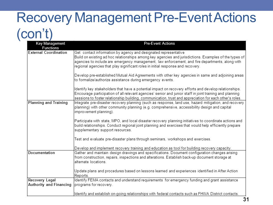Recovery Management Pre-Event Actions (con't) Key Management Functions Pre-Event Actions External Coordination Get contact information by agency and d