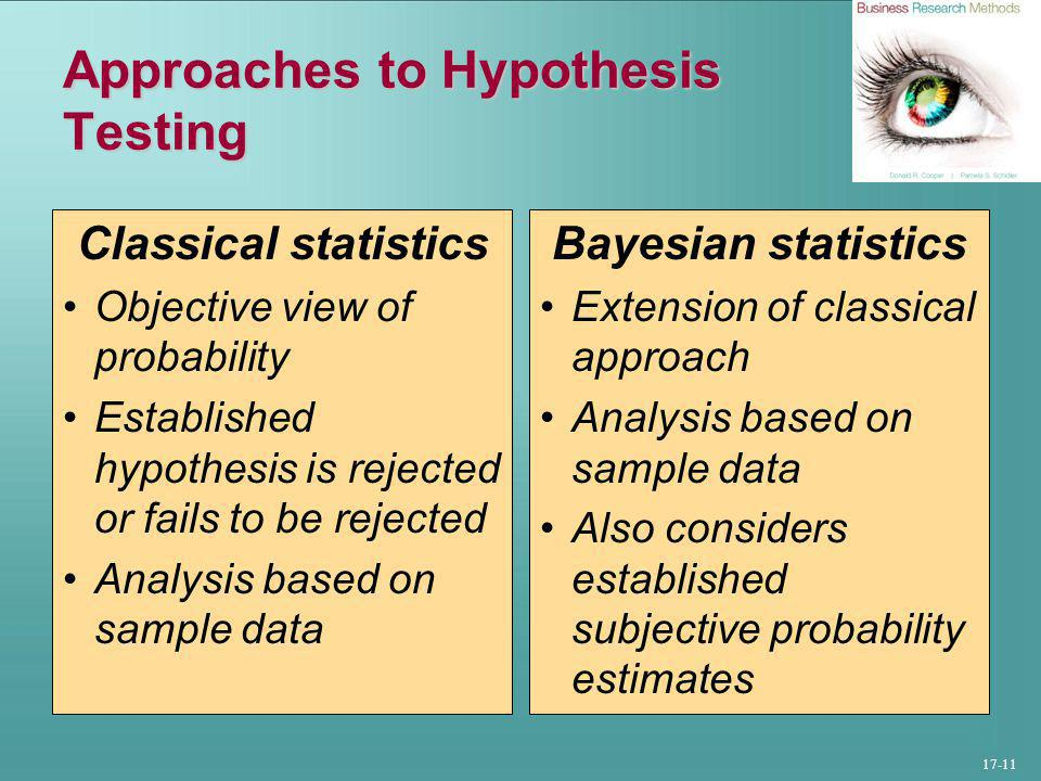 17-11 Approaches to Hypothesis Testing Classical statistics Objective view of probability Established hypothesis is rejected or fails to be rejected Analysis based on sample data Bayesian statistics Extension of classical approach Analysis based on sample data Also considers established subjective probability estimates