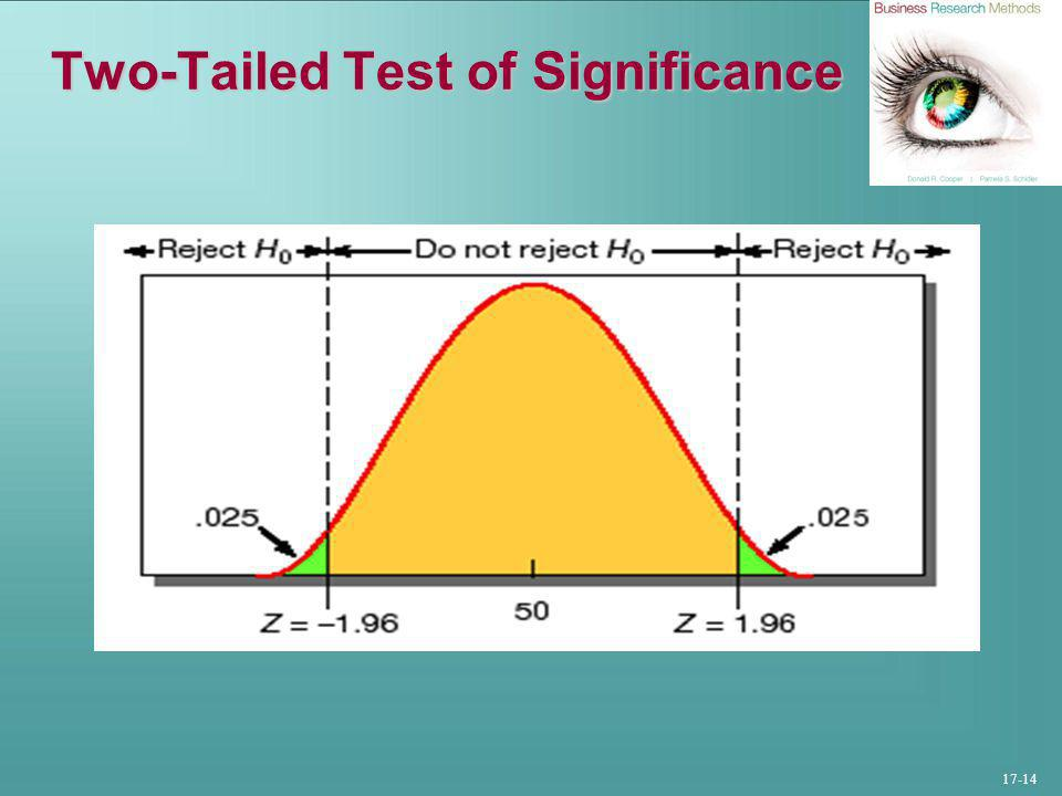 17-14 Two-Tailed Test of Significance