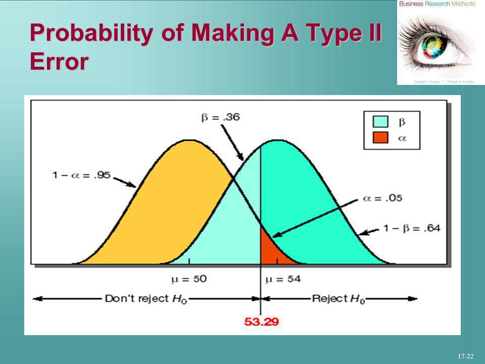 17-22 Probability of Making A Type II Error
