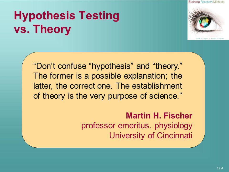 17-4 Hypothesis Testing vs.