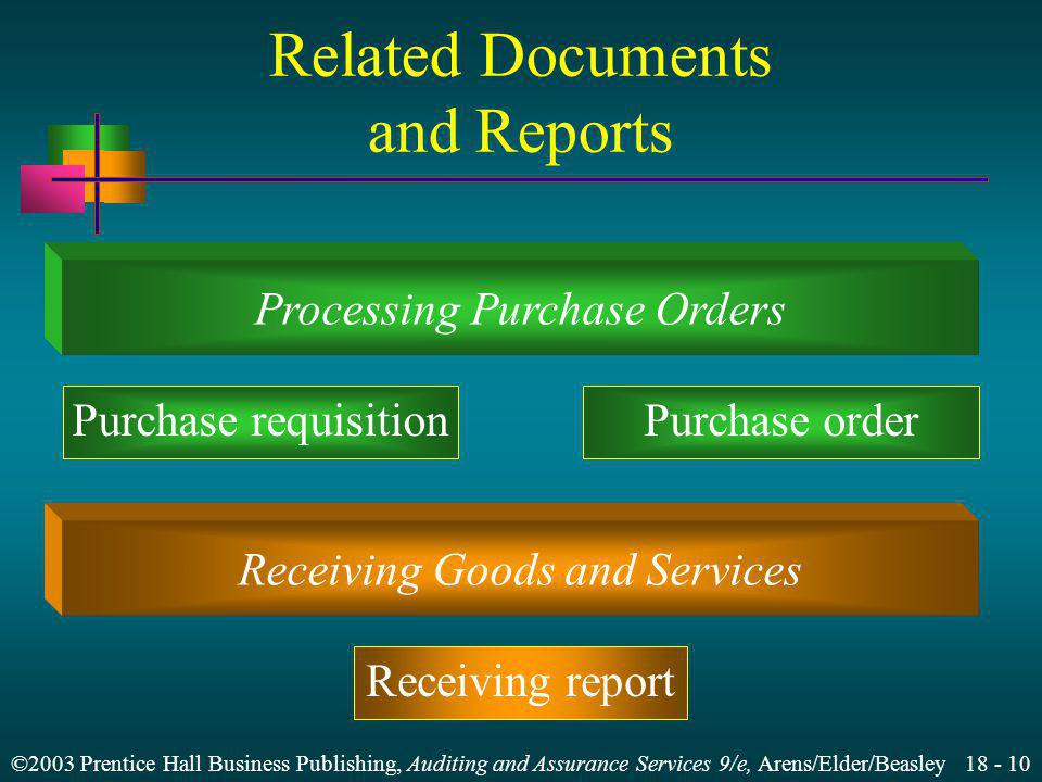 ©2003 Prentice Hall Business Publishing, Auditing and Assurance Services 9/e, Arens/Elder/Beasley 18 - 10 Related Documents and Reports Purchase requisitionPurchase order Receiving report Processing Purchase Orders Receiving Goods and Services