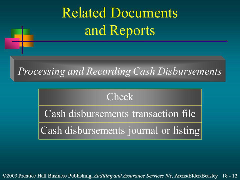 ©2003 Prentice Hall Business Publishing, Auditing and Assurance Services 9/e, Arens/Elder/Beasley 18 - 12 Related Documents and Reports Cash disbursements transaction file Check Cash disbursements journal or listing Processing and Recording Cash Disbursements