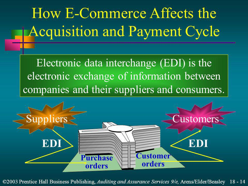 ©2003 Prentice Hall Business Publishing, Auditing and Assurance Services 9/e, Arens/Elder/Beasley 18 - 14 How E-Commerce Affects the Acquisition and Payment Cycle SuppliersCustomers Electronic data interchange (EDI) is the electronic exchange of information between companies and their suppliers and consumers.