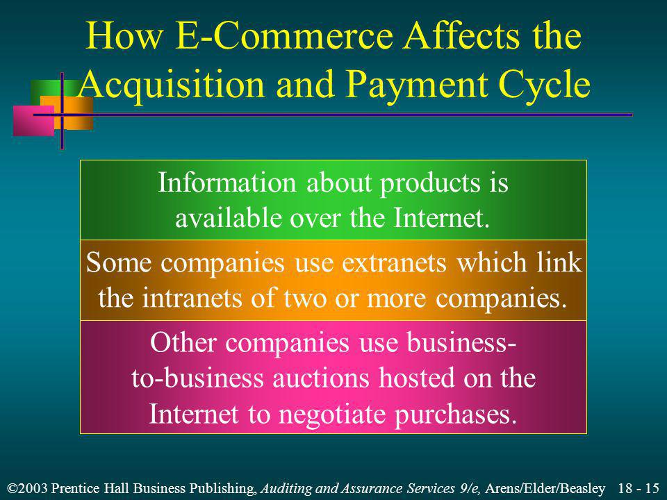 ©2003 Prentice Hall Business Publishing, Auditing and Assurance Services 9/e, Arens/Elder/Beasley 18 - 15 How E-Commerce Affects the Acquisition and Payment Cycle Some companies use extranets which link the intranets of two or more companies.