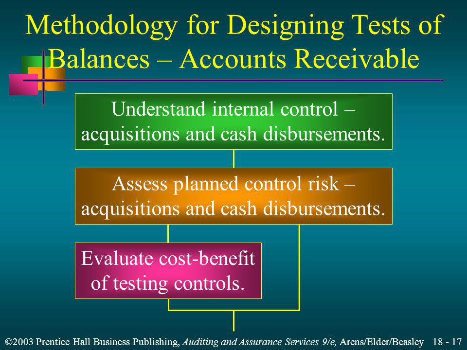 ©2003 Prentice Hall Business Publishing, Auditing and Assurance Services 9/e, Arens/Elder/Beasley 18 - 17 Methodology for Designing Tests of Balances – Accounts Receivable Understand internal control – acquisitions and cash disbursements.